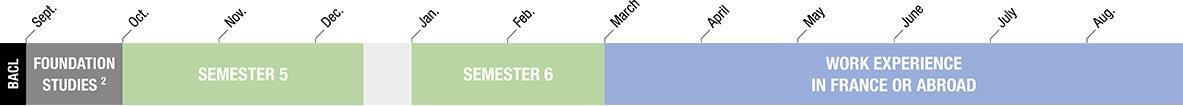 calendrier BACL en anglais
