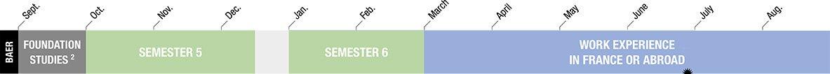 calendrier BAER en anglais