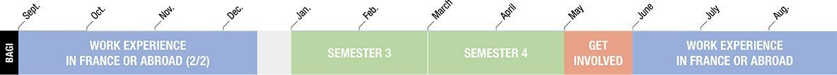 calendrier BAGI en anglais