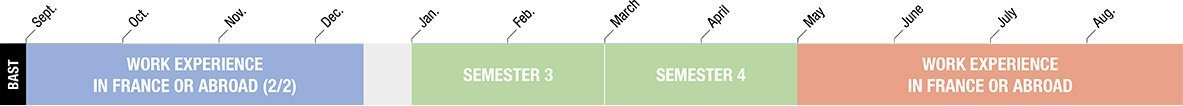 calendrier BAST en anglais