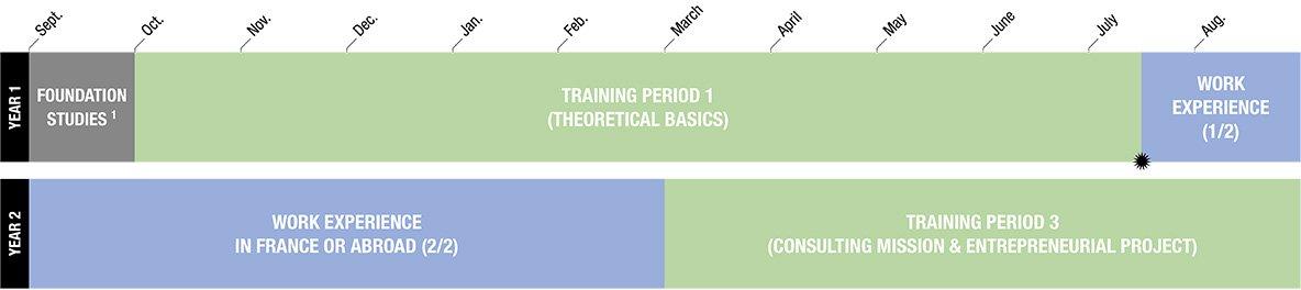 calendrier MBA en anglais